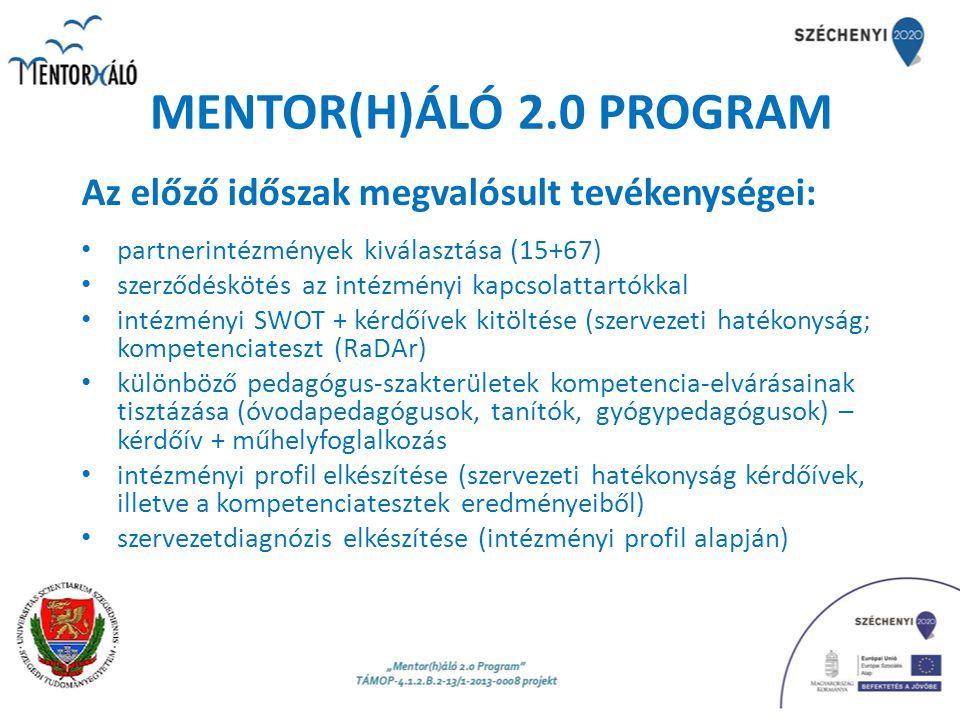 MENTOR(H)ÁLÓ 2.0 PROGRAM Az előző időszak megvalósult tevékenységei:
