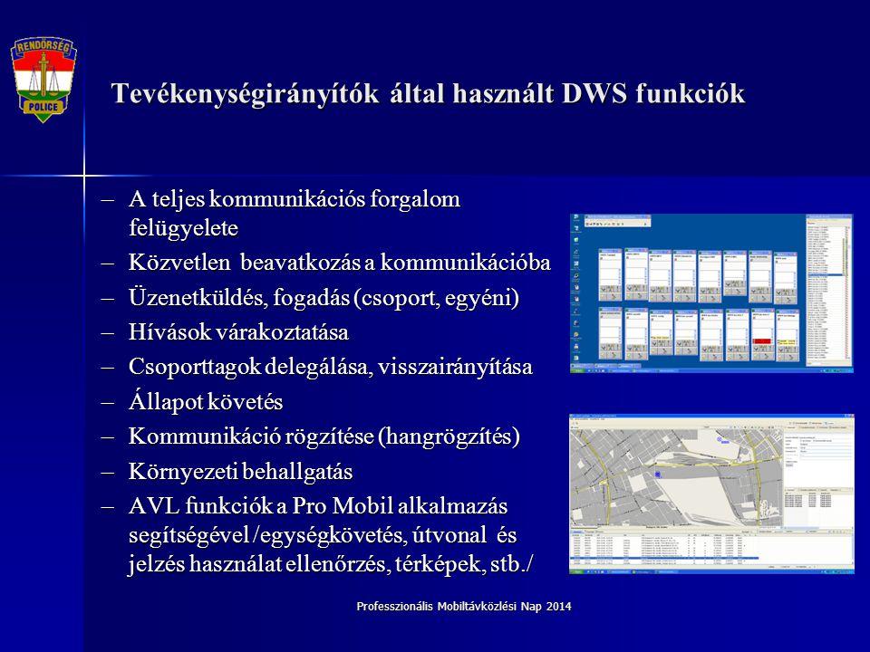 Tevékenységirányítók által használt DWS funkciók