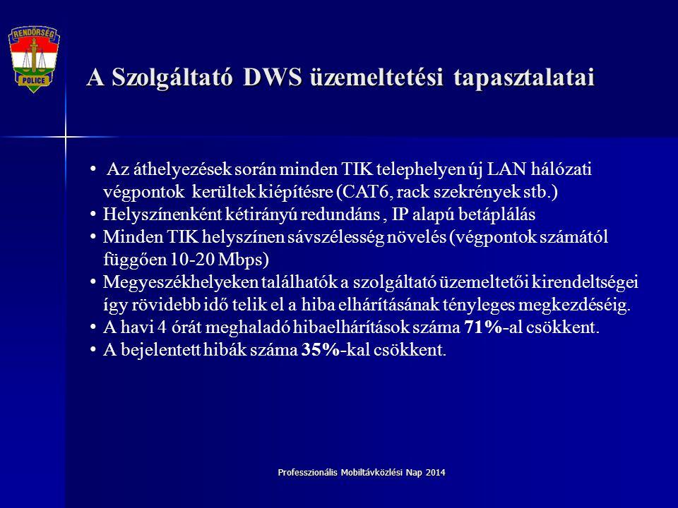 A Szolgáltató DWS üzemeltetési tapasztalatai