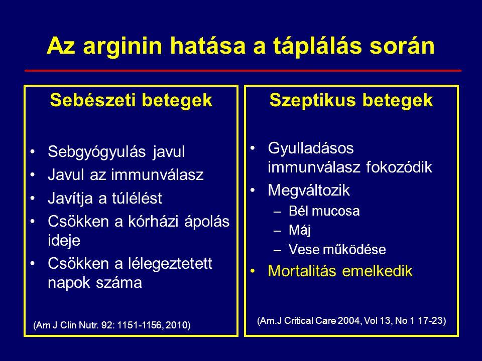 Az arginin hatása a táplálás során