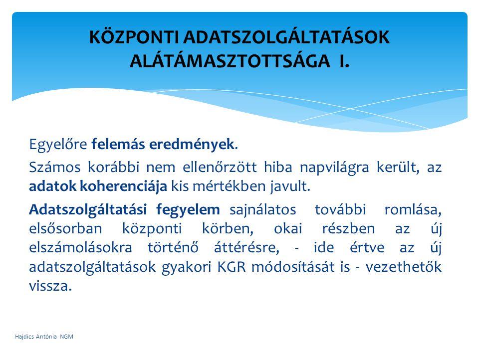 KÖZPONTI ADATSZOLGÁLTATÁSOK ALÁTÁMASZTOTTSÁGA I.