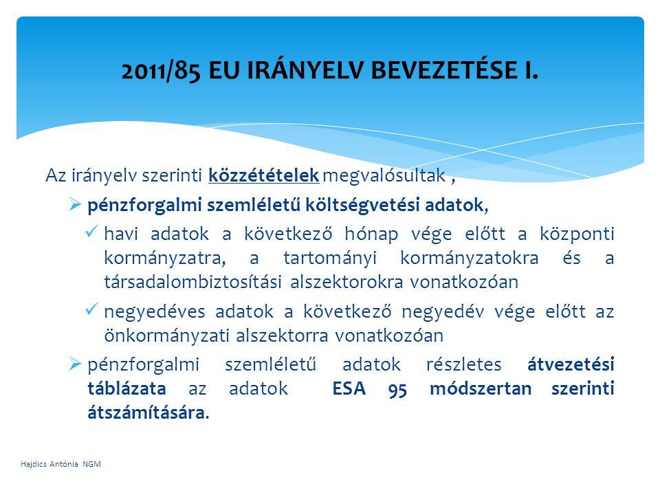 2011/85 EU irányelv bevezetése I.