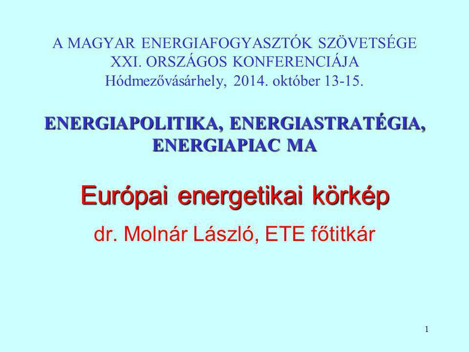 Európai energetikai körkép dr. Molnár László, ETE főtitkár