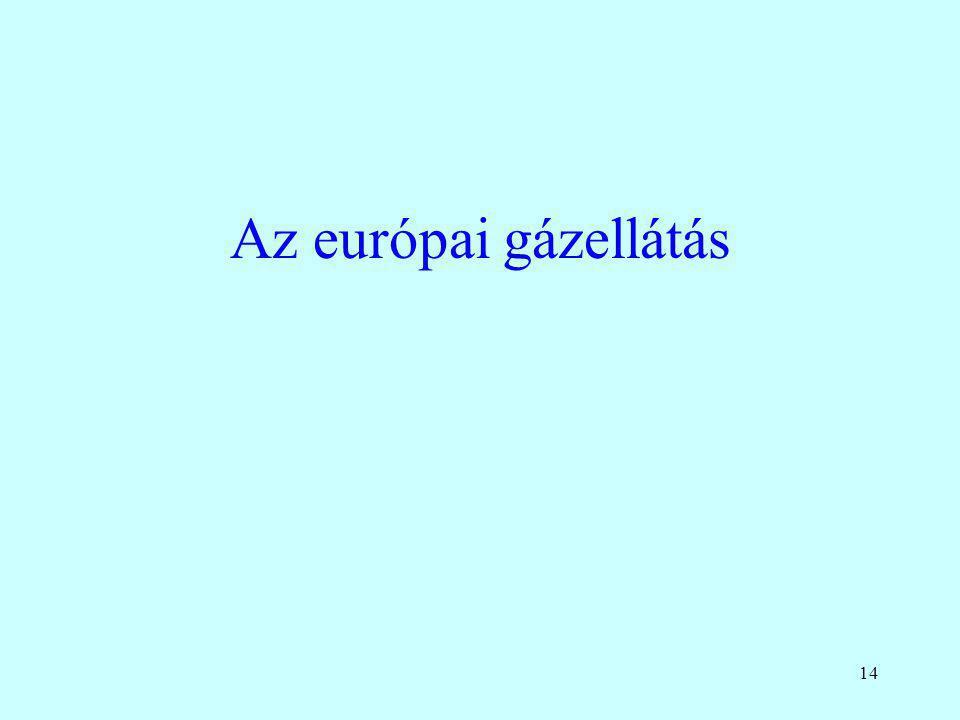 Az európai gázellátás