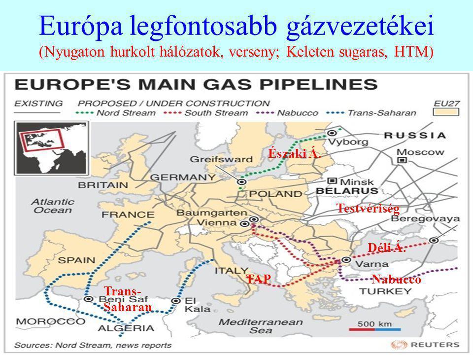 Európa legfontosabb gázvezetékei (Nyugaton hurkolt hálózatok, verseny; Keleten sugaras, HTM)