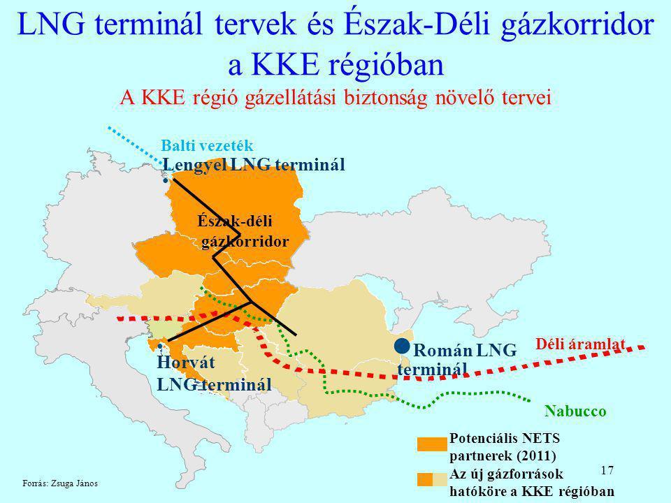 LNG terminál tervek és Észak-Déli gázkorridor a KKE régióban A KKE régió gázellátási biztonság növelő tervei