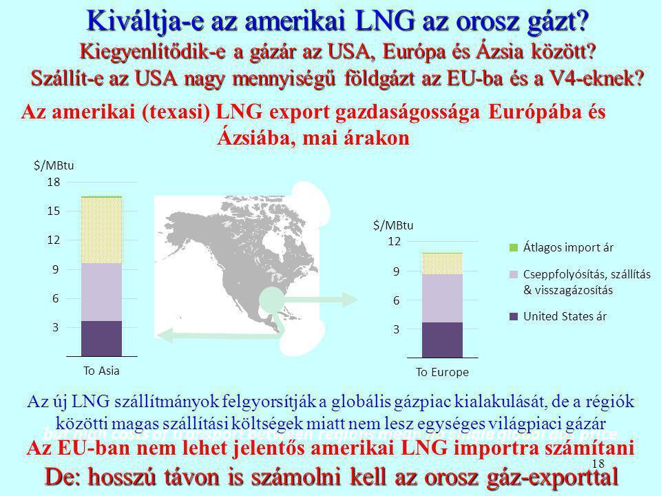 Az EU-ban nem lehet jelentős amerikai LNG importra számítani
