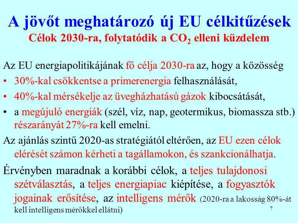 A jövőt meghatározó új EU célkitűzések Célok 2030-ra, folytatódik a CO2 elleni küzdelem