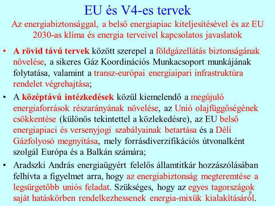 EU és V4-es tervek Az energiabiztonsággal, a belső energiapiac kiteljesítésével és az EU 2030-as klíma és energia terveivel kapcsolatos javaslatok