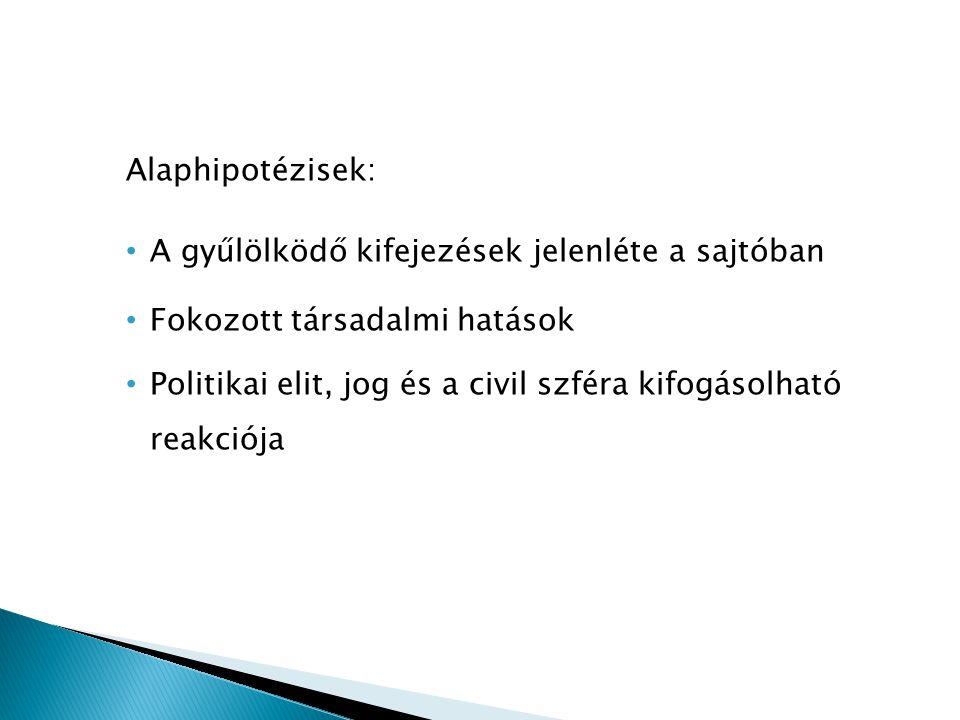 Alaphipotézisek: A gyűlölködő kifejezések jelenléte a sajtóban. Fokozott társadalmi hatások.