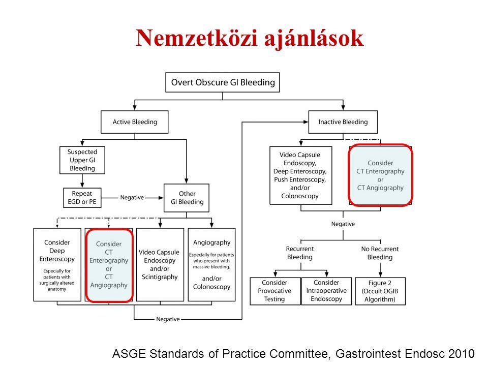 Nemzetközi ajánlások ASGE Standards of Practice Committee, Gastrointest Endosc 2010