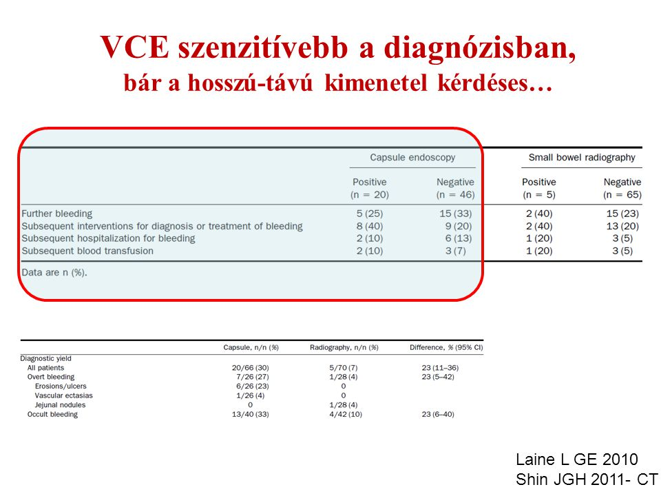 VCE szenzitívebb a diagnózisban, bár a hosszú-távú kimenetel kérdéses…