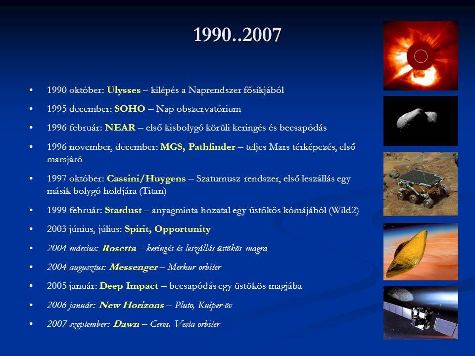 1990..2007 1990 október: Ulysses – kilépés a Naprendszer fősíkjából