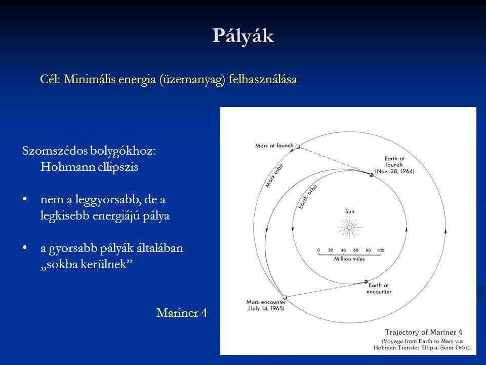 Pályák Cél: Minimális energia (üzemanyag) felhasználása