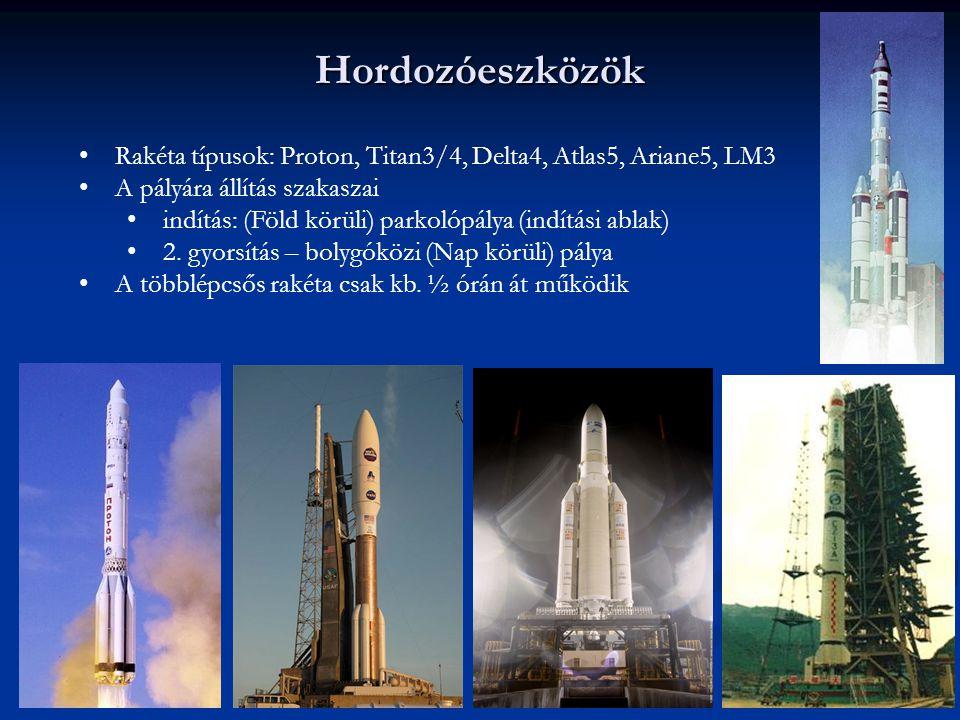 Hordozóeszközök Rakéta típusok: Proton, Titan3/4, Delta4, Atlas5, Ariane5, LM3. A pályára állítás szakaszai.
