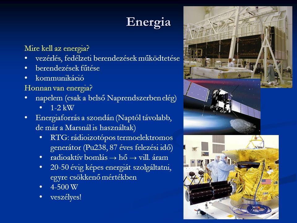 Energia Mire kell az energia