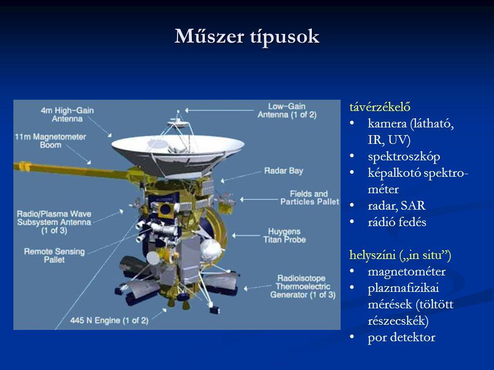 Műszer típusok távérzékelő kamera (látható, IR, UV) spektroszkóp