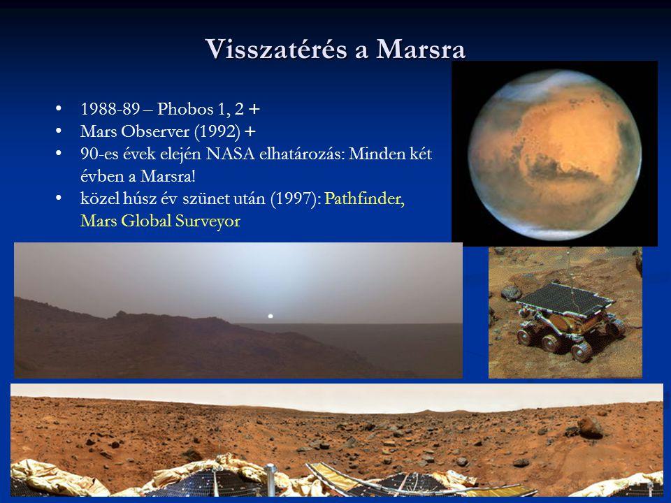 Visszatérés a Marsra 1988-89 – Phobos 1, 2 + Mars Observer (1992) +