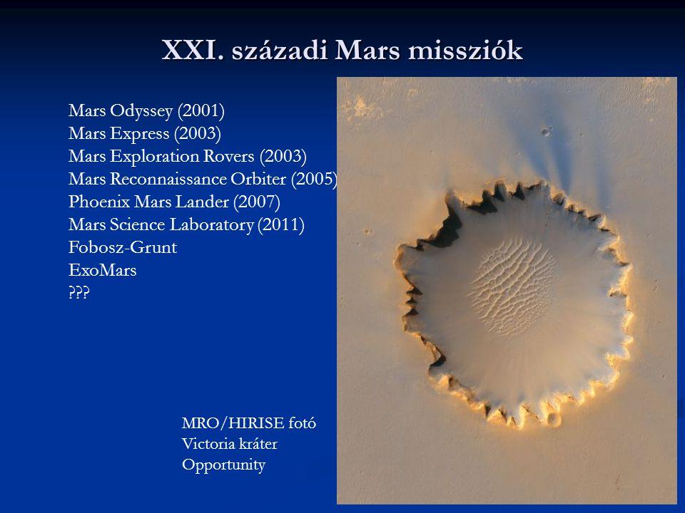 XXI. századi Mars missziók