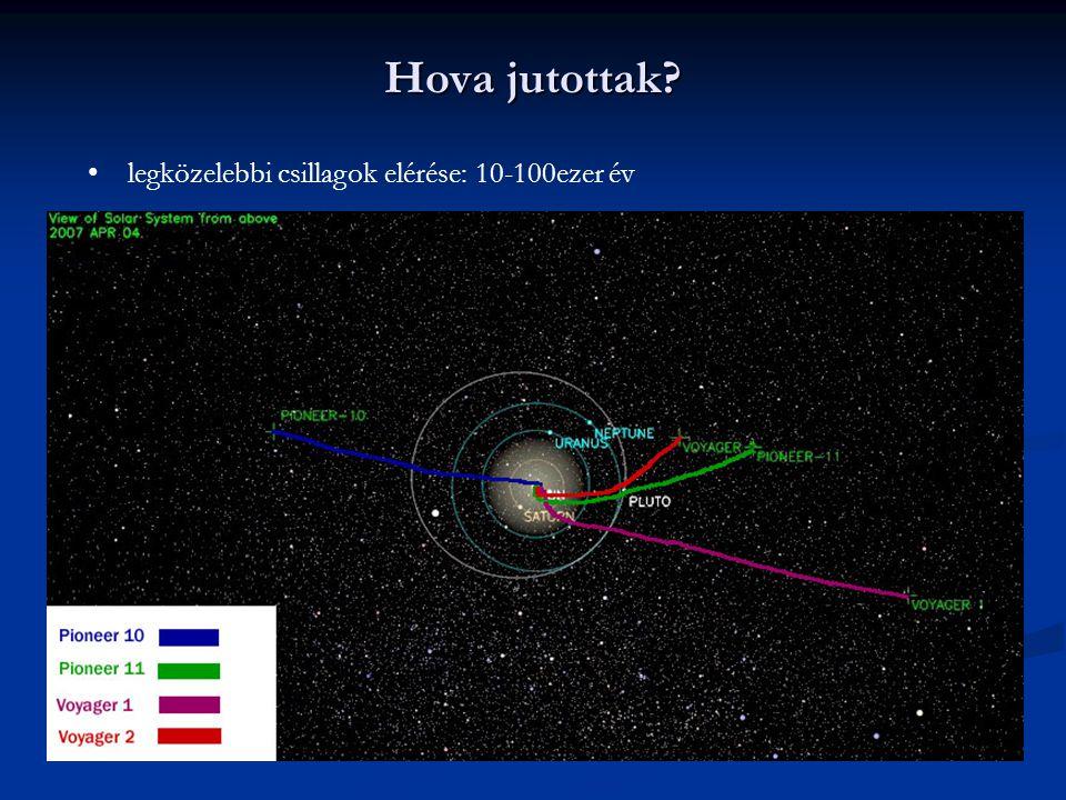 Hova jutottak legközelebbi csillagok elérése: 10-100ezer év