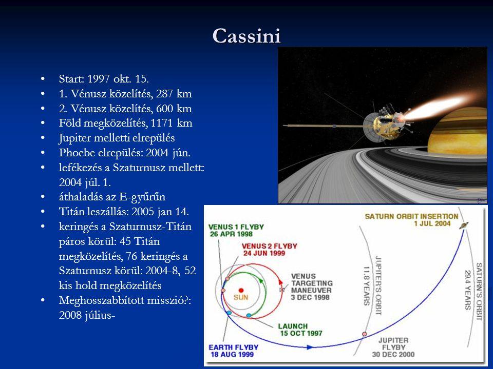 Cassini Start: 1997 okt. 15. 1. Vénusz közelítés, 287 km