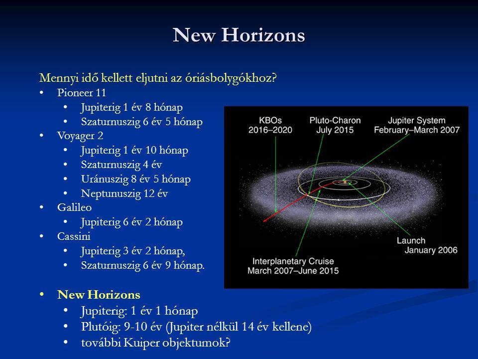 New Horizons Mennyi idő kellett eljutni az óriásbolygókhoz