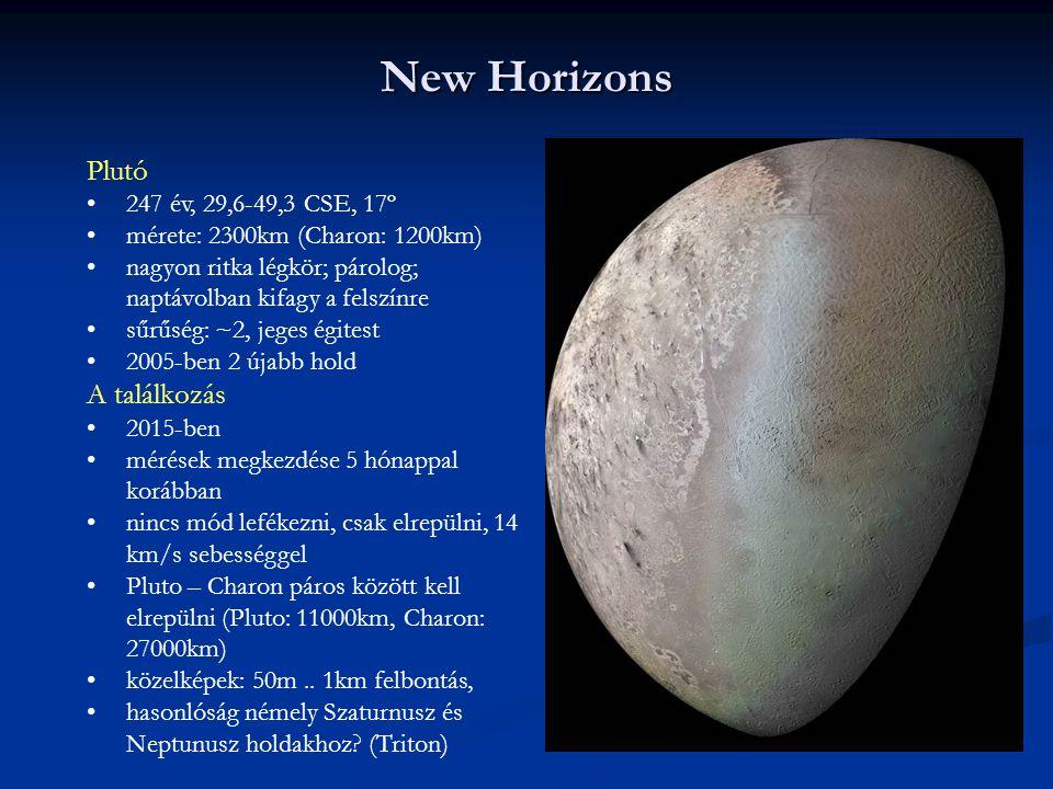 New Horizons Plutó A találkozás 247 év, 29,6-49,3 CSE, 17º