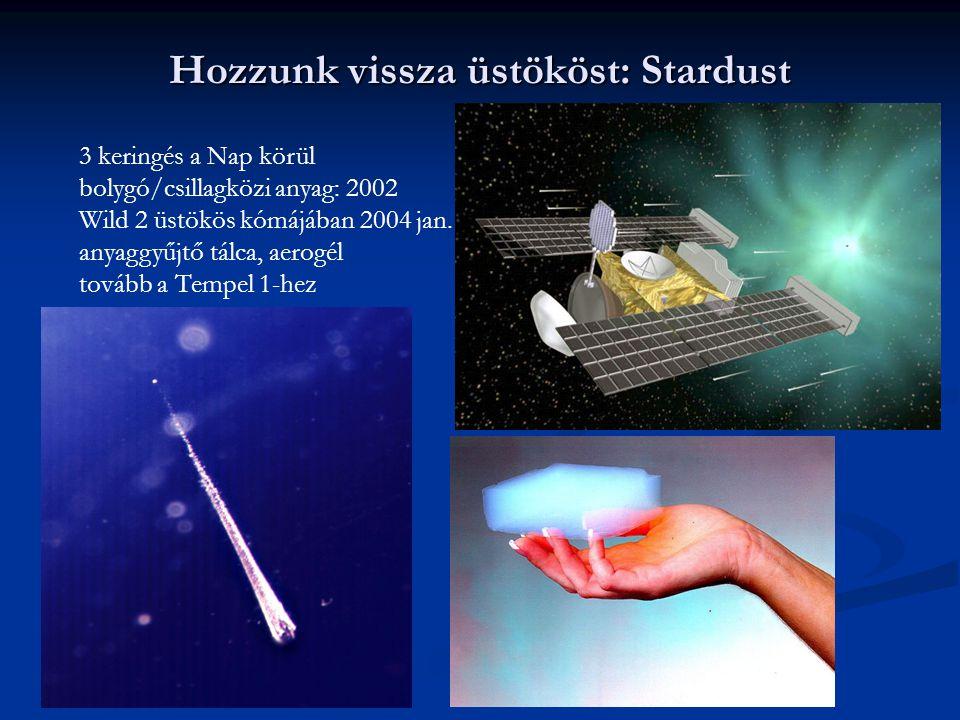 Hozzunk vissza üstököst: Stardust