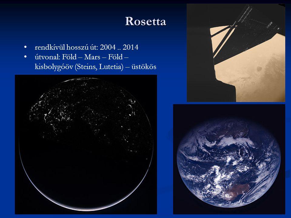 Rosetta rendkívül hosszú út: 2004 .. 2014