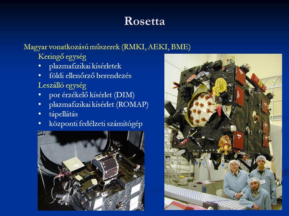 Rosetta Magyar vonatkozású műszerek (RMKI, AEKI, BME) Keringő egység