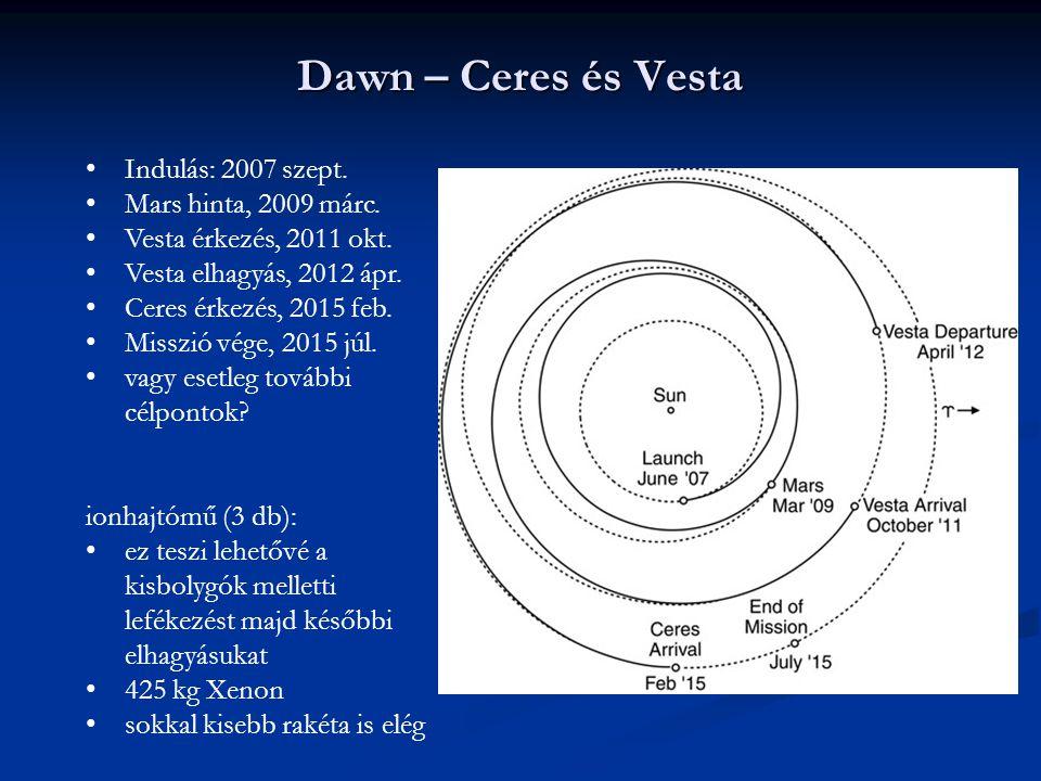 Dawn – Ceres és Vesta Indulás: 2007 szept. Mars hinta, 2009 márc.
