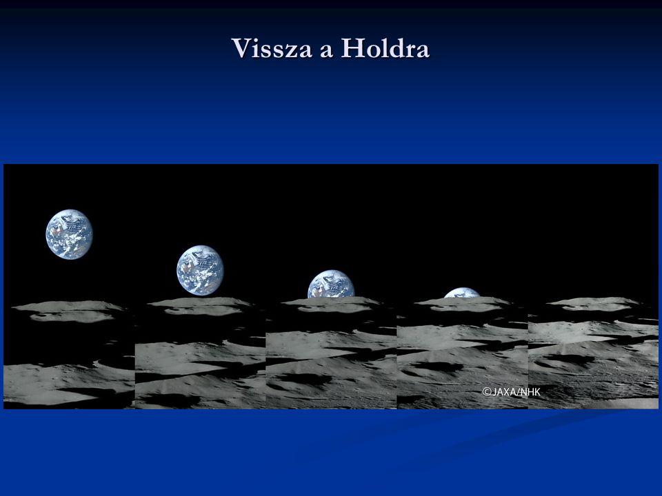 Vissza a Holdra