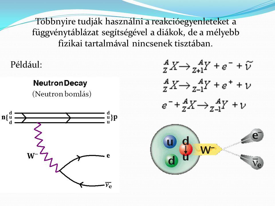 Többnyire tudják használni a reakcióegyenleteket a függvénytáblázat segítségével a diákok, de a mélyebb fizikai tartalmával nincsenek tisztában.