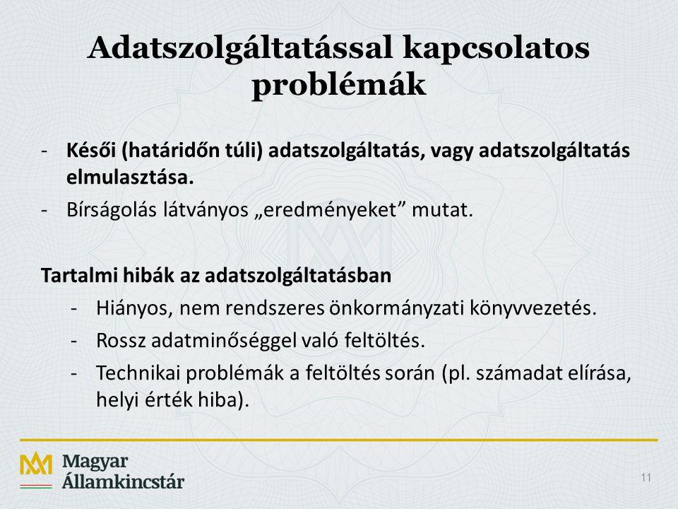 Adatszolgáltatással kapcsolatos problémák