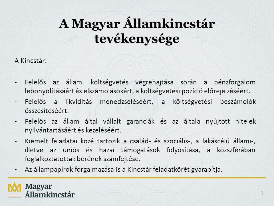A Magyar Államkincstár tevékenysége
