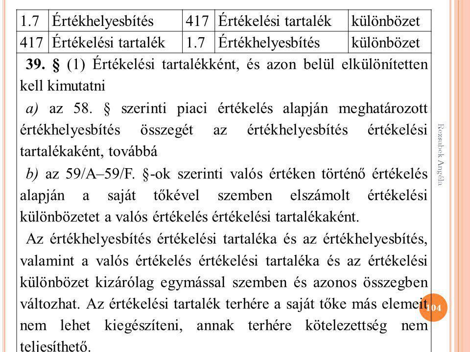 1.7 Értékhelyesbítés 417 Értékelési tartalék különbözet