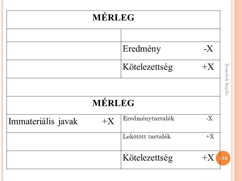 MÉRLEG Eredmény -X Kötelezettség +X Immateriális javak +X