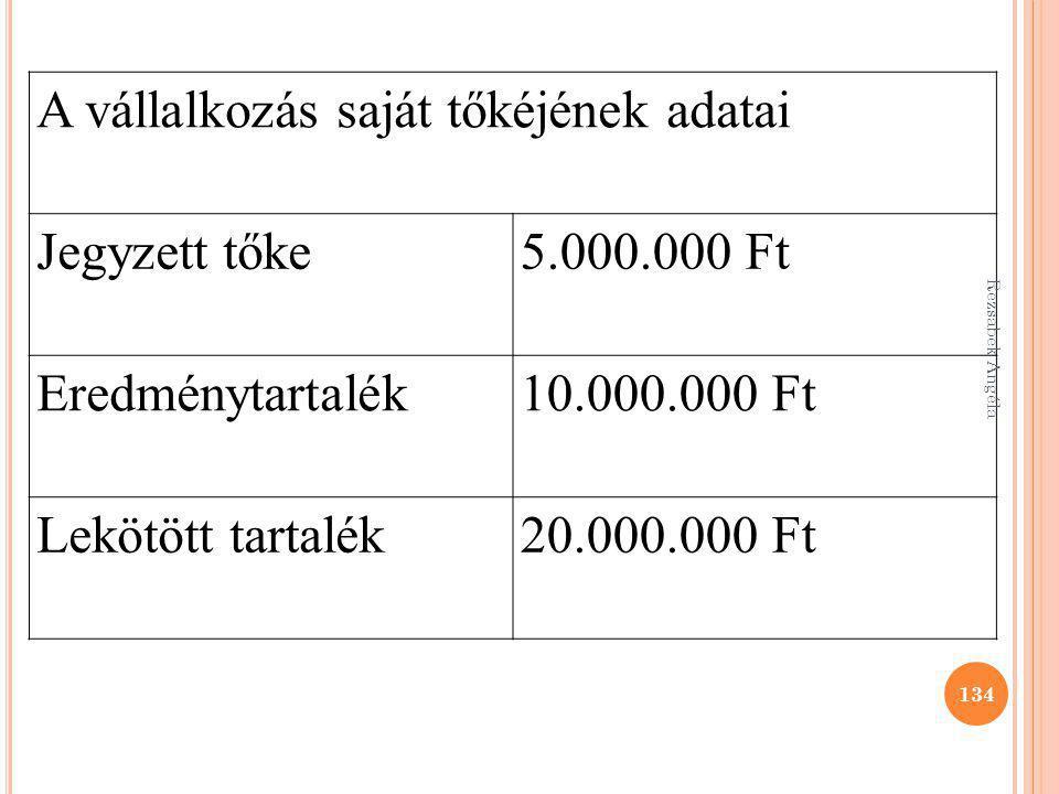 A vállalkozás saját tőkéjének adatai Jegyzett tőke 5.000.000 Ft