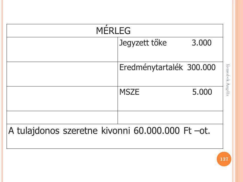 A tulajdonos szeretne kivonni 60.000.000 Ft –ot.