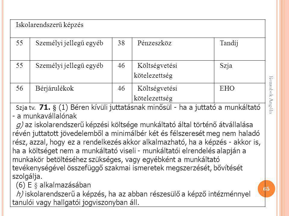 Iskolarendszerű képzés 55 Személyi jellegű egyéb 38 Pénzeszköz Tandíj