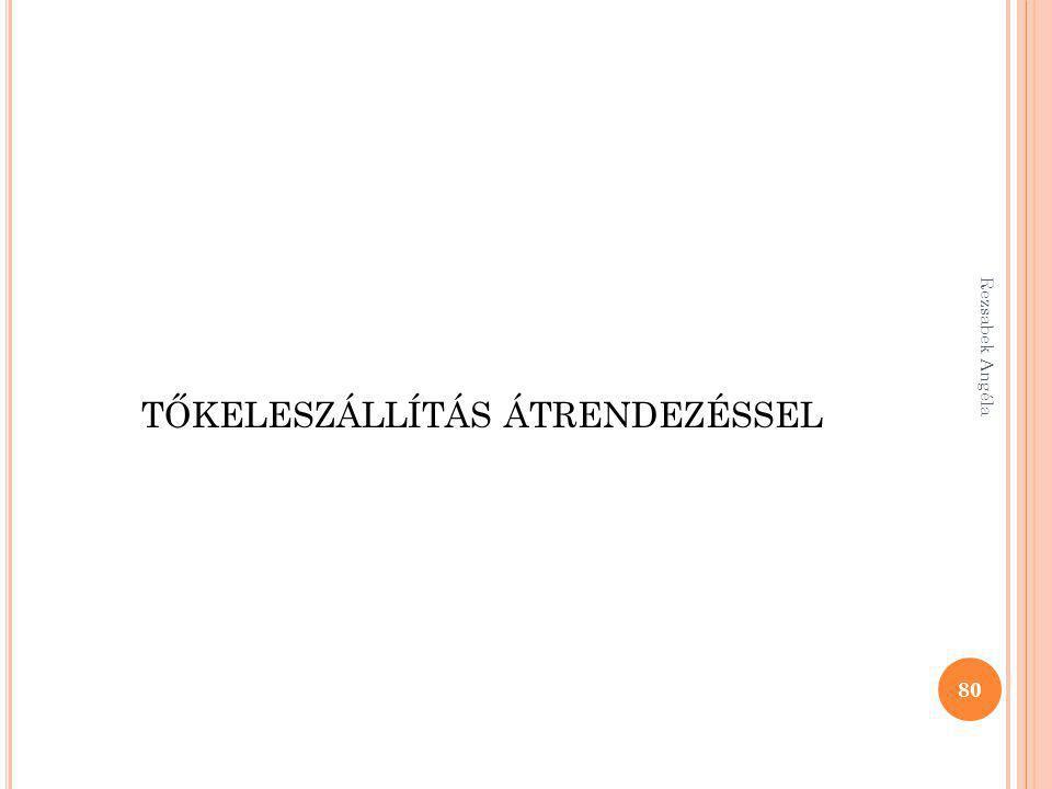 TŐKELESZÁLLÍTÁS ÁTRENDEZÉSSEL