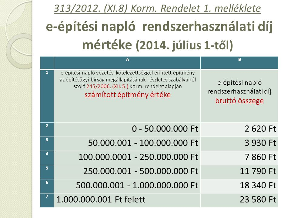313/2012. (XI.8) Korm. Rendelet 1. melléklete e-építési napló rendszerhasználati díj mértéke (2014. július 1-től)