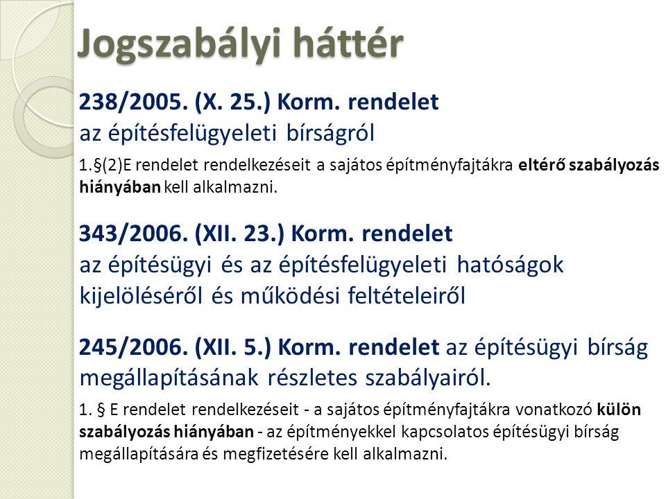Jogszabályi háttér 238/2005. (X. 25.) Korm. rendelet az építésfelügyeleti bírságról.