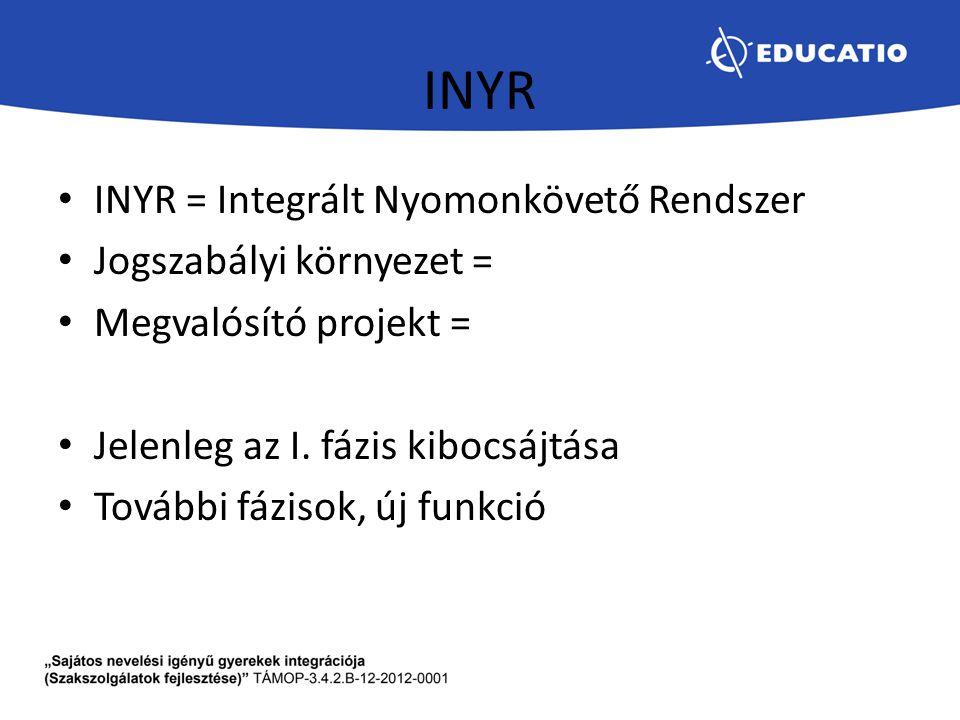 INYR INYR = Integrált Nyomonkövető Rendszer Jogszabályi környezet =