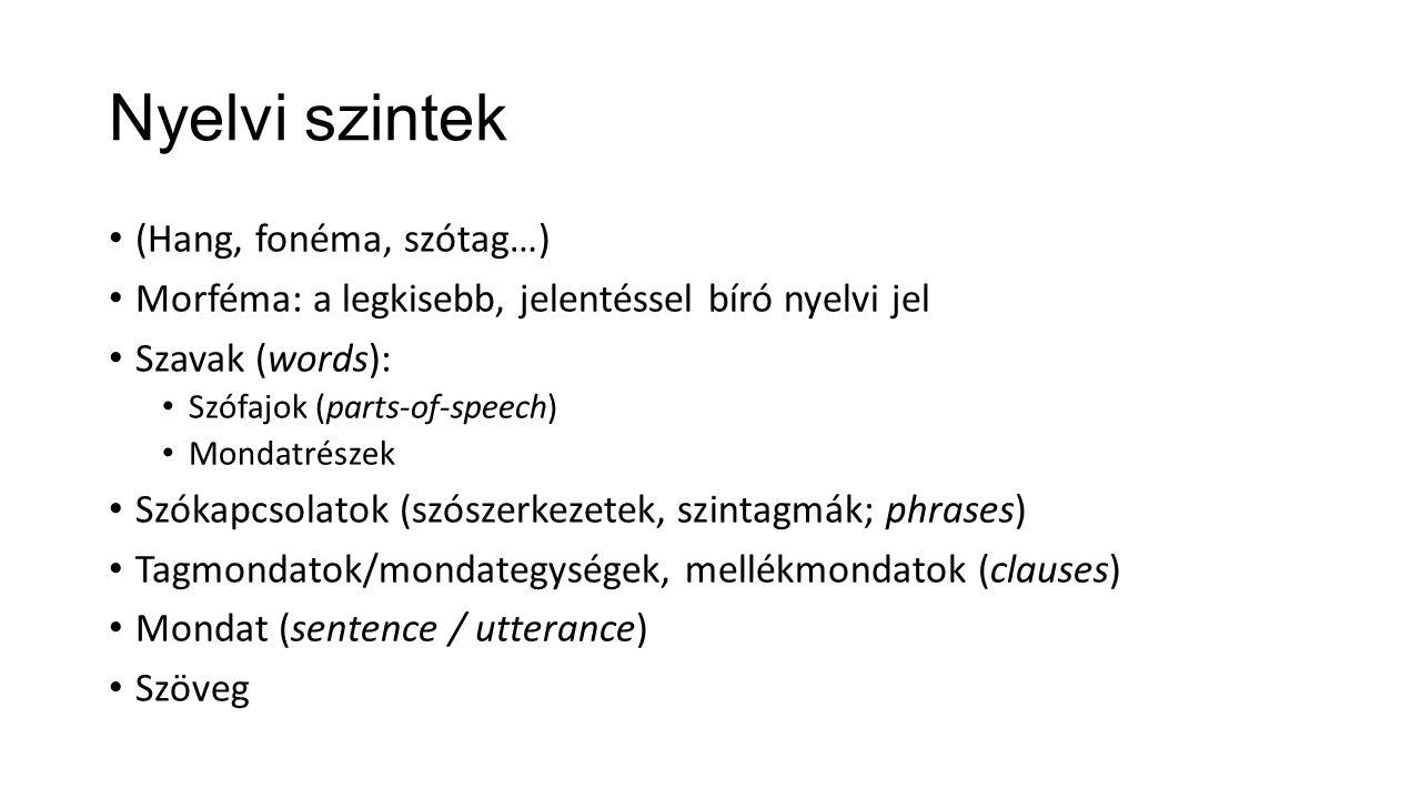 Nyelvi szintek (Hang, fonéma, szótag…)