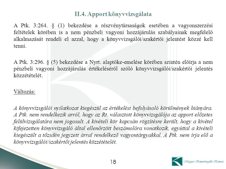 II.4. Apport könyvvizsgálata