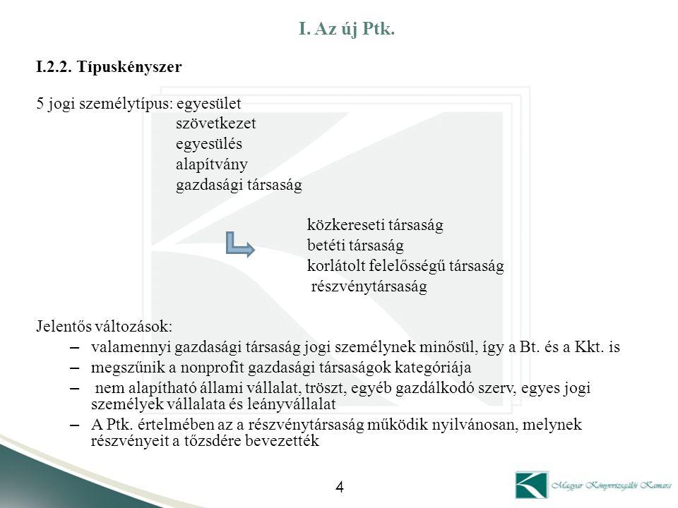 I. Az új Ptk. I.2.2. Típuskényszer 5 jogi személytípus: egyesület