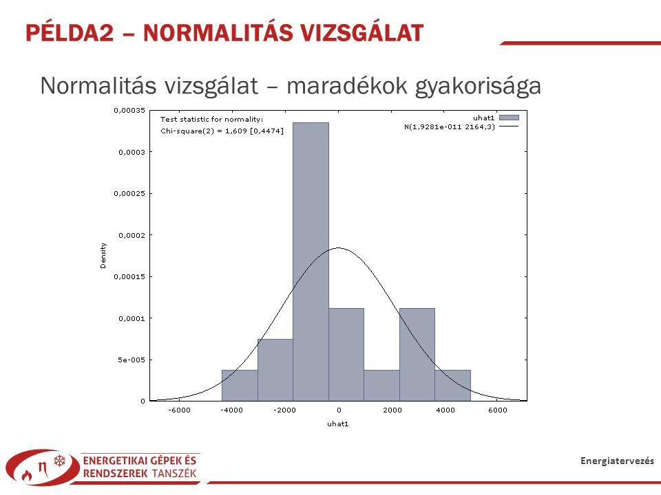 Példa2 – Normalitás vizsgálat