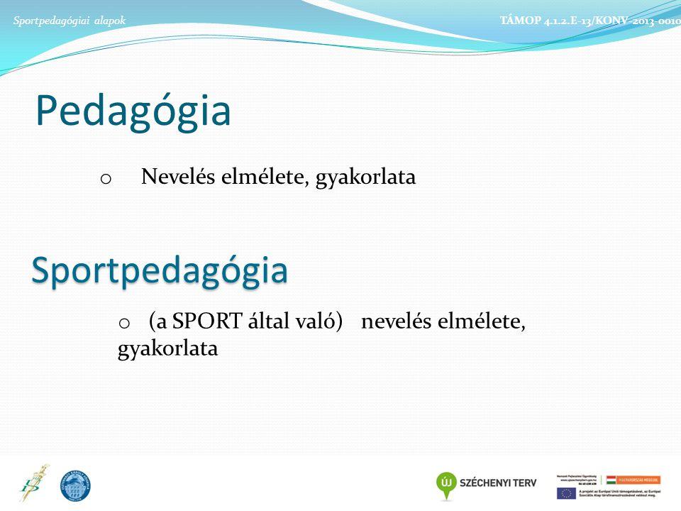 Pedagógia Sportpedagógia Nevelés elmélete, gyakorlata