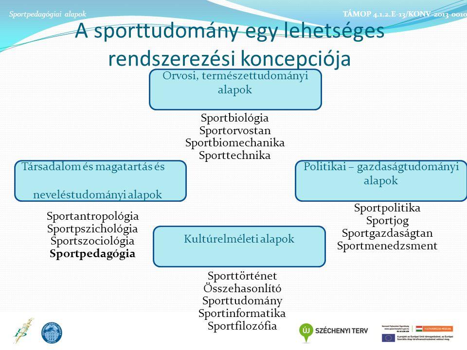 A sporttudomány egy lehetséges rendszerezési koncepciója